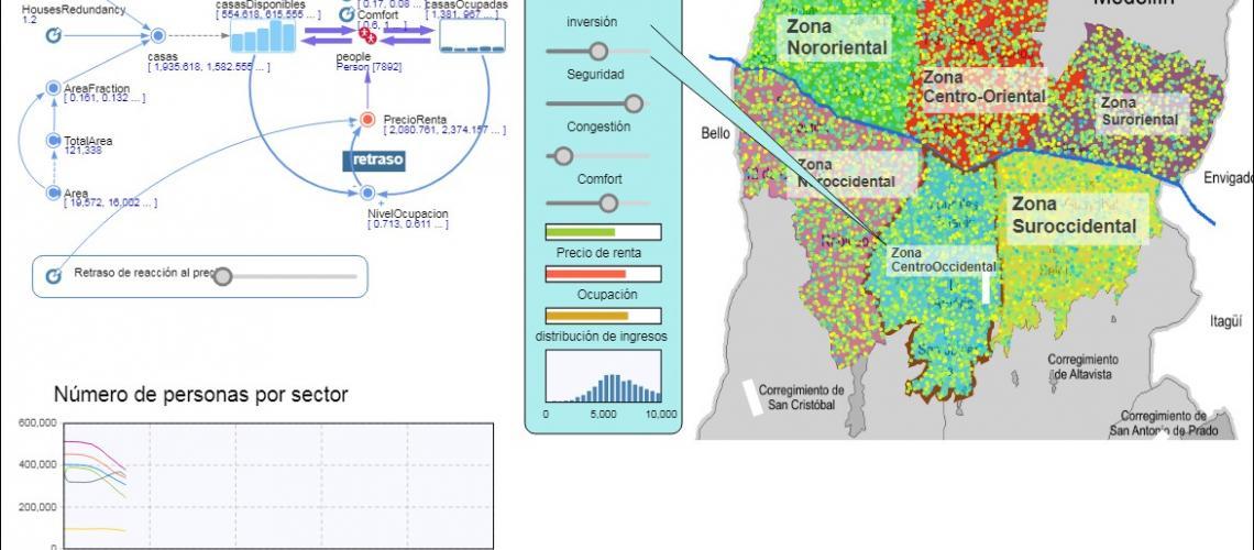 Prototipo de modelo de simulación con el objetivo de visualizar la afectación en la movilidad demográfica de los diferentes sectores de la ciudad de Medellín